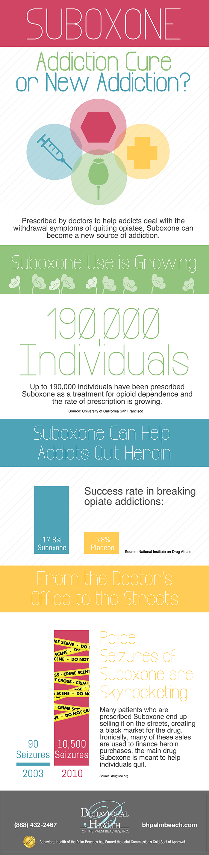 List Of Synonyms And Antonyms Of The Word Suboxone Withdrawal